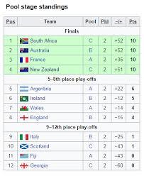 How Ireland U20s Can Still Qualify For The U20 Rugby World