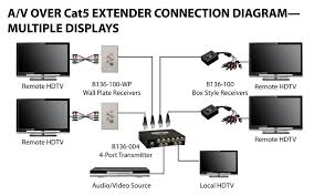 audio video cabling diagrams tripp lite a v over cat5 extender multiple displays