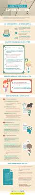 The 25 Best Free Cover Letter Examples Ideas On Pinterest