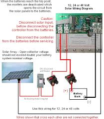 solar panel wiring diagram uk images 24 48v wind solar pwm charge controller volt meter c150 svm solar