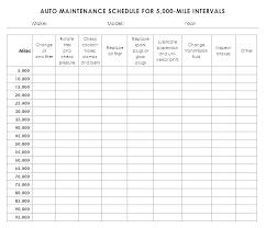 Auto Maintenance Tracking Fleet Maintenance Spreadsheet Fleet Vehicle Maintenance Schedule