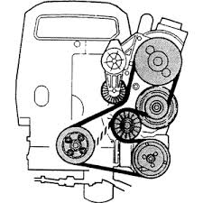 routing map for serpentine belt 1998 volvo s90 fixya if the belt seems too long for this configuration some later models route differently to get more contact the alternator pulley to reduce slippage