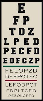 Eye Chart Poster Free Eye Chart Primitive Stencil 7 Mil Transparent Blue Mylar Reusable Free Shipping