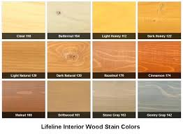 Colors of wood furniture Grey Different Color Wood Stains Lifeline Interior Wood Stain Colors Different Color Wood Hotdanielcinfo Different Color Wood Stains Colored Stains For Wood Furniture