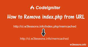 How to Remove index.php from URL in Codeigniter - Apache / Nginx