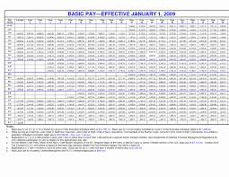 2009 Dod Pay Chart 32 Explicit Army Officer Pay Scale