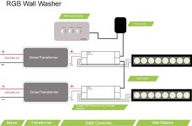 led wiring diagrams led automotive wiring diagrams description rgbwallwasher led wiring diagrams