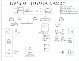 1993 toyota camry le fuse box diagram awesome 2000 camry engine 2000 toyota camry radio fuse 1993 toyota camry le fuse box diagram luxury 1995 toyota avalon fuse box diagram lovely ford