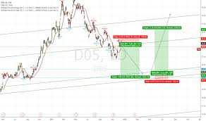 D05 Stock Price And Chart Sgx D05 Tradingview