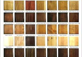 Gel Stain Color Chart Fruitwood Stain Color Teak Stain Color Stain Colors Wood