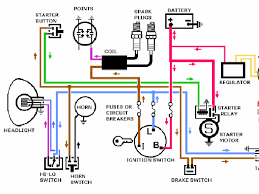 harley davidson generator wiring diagram harley simple harley wiring diagram harley chopper simple wiring on harley davidson generator wiring diagram