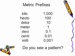 Kilo Deci Centi Milli Chart 59 Skillful Deci Centi Table
