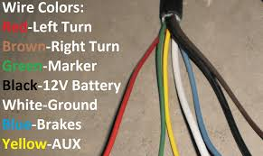 way trailer plug wire colors seven wire trailer diagram wire