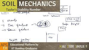 Taylor Charts Taylors Stability Number Soil Mechanics