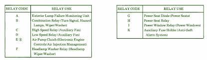 2001 mercedes benz e cl fuse diagram 2001 automotive wiring diagrams 1988 mercedes benz 420 fuse box map