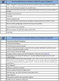 Emergency List Volunteerar Disaster Relief