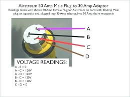 50 amp rv chooseabeerfor amp receptacle wiring diagram wildness me camper trailer 50 rv surge protector amazon plug