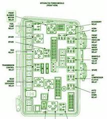 similiar 2006 chrysler pacifica dash diagram keywords 2006 chrysler pacifica power module fuse box diagram circuit