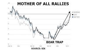 Market Commentary Gold Market Chart December 27