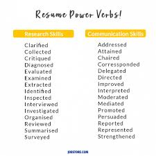 Here Are Some Resume Power Verbs That You Can Use To Make