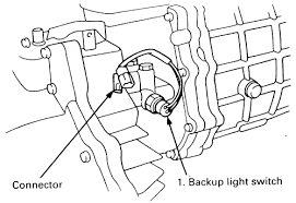 repair guides manual transmission back up light switch fig