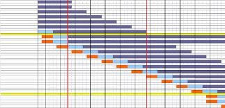 Chart Rotation Ncs Sample Rotation Chart Download Scientific Diagram