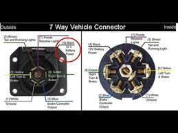 Trailer Wiring Diagram For 2002 Gmc Sierra New 2005 Chevy Silverado further Troubleshooting 4 and 5 Way Wiring Installations   etrailer furthermore  in addition Curt Trailer Wiring Adapters   Trailer Hitch Wiring Adapters   Curt likewise trailer 7 pin plug how to test   YouTube additionally SOLVED  I need an F150 trailer towing wiring diagram    Fixya further 7 Way Wiring Problems Help Airstream Forums   fidelitypoint as well 7 Way Wiring Problems Help Airstream Forums   fidelitypoint further Gmc Wiring Diagram For 7 Pin Trailer Connector   poslovnekarte in addition 7 6 4 Way Wiring Diagrams   Heavy Haulers RV Resource Guide   Cars additionally I need to wire a trailer plug for my 2011 gmc  do you have a diagram. on gmc 7 pin trailer wiring diagram 2011