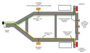 similiar trailer wiring keywords trailer wiring diagram as well 4 wire trailer wiring diagram further