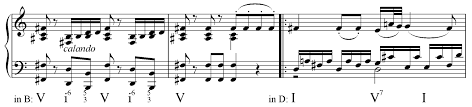 Key Changes A Complete Guide To Musical Modulation