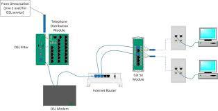 dsl cat 5 wiring wiring diagram site best wiring for dsl wiring diagrams best home phone wiring for dsl best wiring for dsl