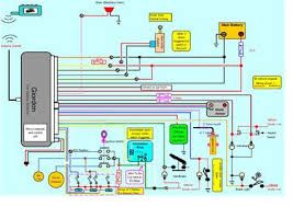 viper alarm 350 wiring diagram wiring diagram and schematic design viper security system wiring diagram digital