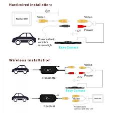 wireless backup camera wiring diagram facbooik com Backup Camera Wiring Diagram wireless reverse camera wiring diagram car stereo head unit how to backup camera wiring diagram pioneer