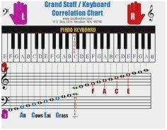 Piano Note Chart Piano Keyboard Diagram With Notes Cute Free Piano Note Chart Flow