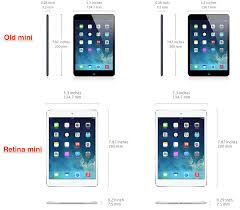 screen size ipad air 2