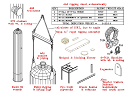 Rigging Choker Chart Liftplanner Software Crane Lift Planning And Rigging Software