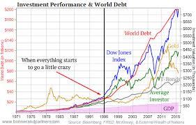 Bitcoin Chart Live India Bitcoin Live Chart India Fredrik Reinfeldt Ethereum