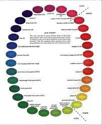 Color Chart Love Gems Jewelry Gemstone Earrings