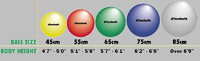Exercise Ball Size Chart Thera Band Exercise Balls E Current Com
