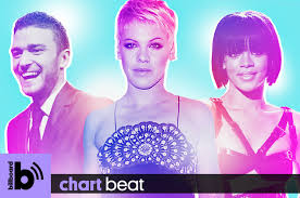 Billboard Chart Beat Chart Beat Podcast Counting Down From No 40 To No 1 The