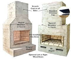 outdoor fireplace with pizza oven outdoor fireplace pizza oven