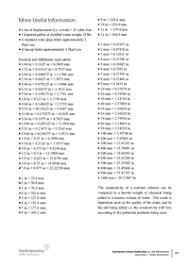 Cf Conversion Chart Useful Information