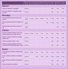 Toddler Weight Scale Dumplinginnmenu Info