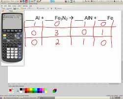 balancing chemical equations 2 balancing using matrices whitwellhigh com