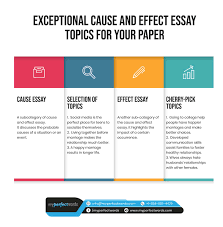 80 Cause And Effect Essay Topics To Ensure A Better Grade