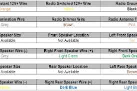 02 mini cooper radio wiring diagram wiring diagram 2003 oldsmobile alero wiring diagram at 2003 Oldsmobile Alero Radio Wiring Diagram