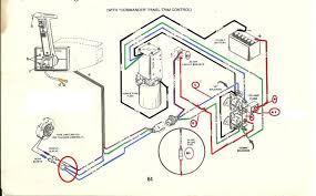 diagram bayliner capriiring capri wiring 1985 1984 1987 jennylares mercury outboard power trim solenoid diagram mercruiser trim solenoid wiring yahoo image search bayliner capri 1985 1984 1987 960