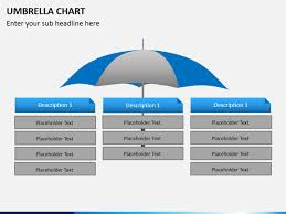 Free Umbrella Chart Template Umbrella Chart