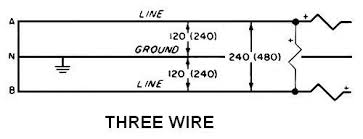 wiring diagrams bay city metering nyc three wire circuit voltages be 120 240 volt line groundline line or 240 480 volt line groundline line meters are rated 240 or 480 volt respectively