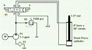 hydraulics tutorial a complete circuit