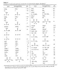 Organic Chemistry 12a Ccchemteach